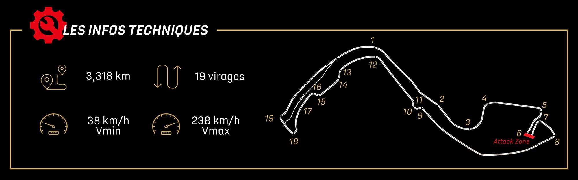 Monaco track visual